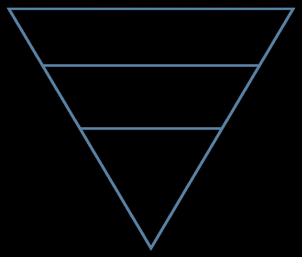 Seo pyramid.jpg